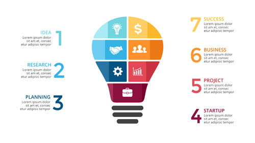 7 Light Bulb Infographic